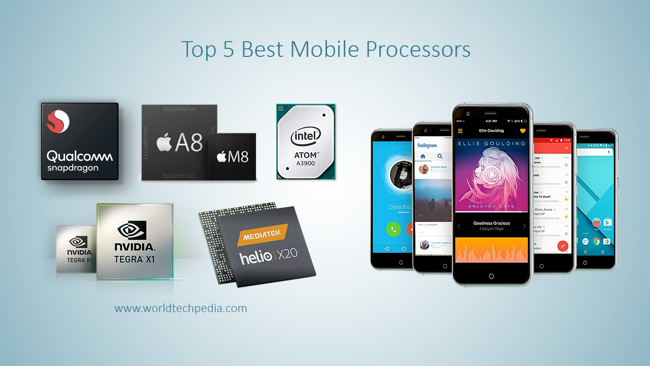 Mobile Processor List From Low To High_WorldTechpedia Website