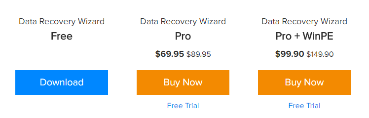 EaseUs Data Recovery Price
