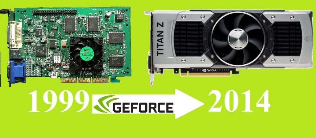 All You Need To Know About NVIDIA